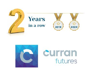 Curran Futures